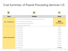 Cost Summary Of Payroll Processing Services Marketing Ppt Powerpoint Presentation Icon Deck