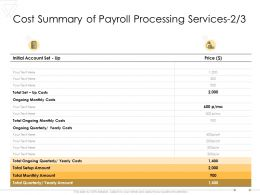 Cost Summary Of Payroll Processing Services Planning Ppt Powerpoint Presentation Samples