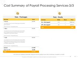 Cost Summary Of Payroll Processing Services Strategy Ppt Powerpoint Presentation Infographic Template