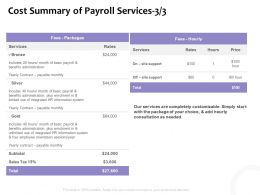 Cost Summary Of Payroll Services Administration Ppt Powerpoint Ideas