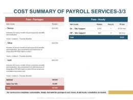 Cost Summary Of Payroll Services Payable Monthly Ppt Powerpoint Presentation Infographic