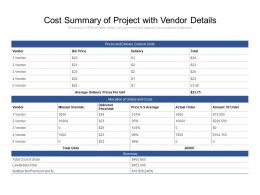 Cost Summary Of Project With Vendor Details