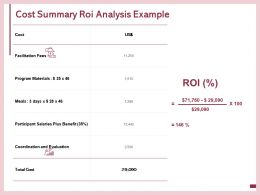 Cost Summary Roi Analysis Example Coordination Evaluation Ppt Powerpoint Presentation Infographic