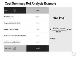 Cost Summary Roi Analysis Example Ppt Powerpoint Presentation Model