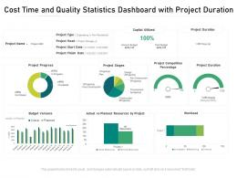 Cost Time And Quality Statistics Dashboard With Project Duration