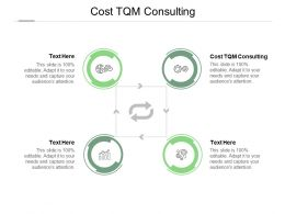 Cost TQM Consulting Ppt Powerpoint Presentation Introduction Cpb
