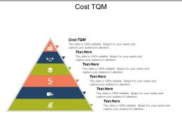 Cost Tqm Ppt Powerpoint Presentation Icon Clipart Images Cpb