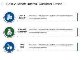 Cost V Benefit Internal Customer Define Organizational Intensify Functional