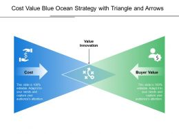 Cost Value Blue Ocean Strategy With Triangle And Arrows