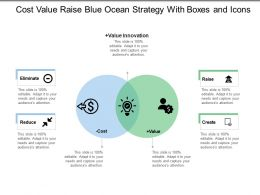 Cost Value Raise Blue Ocean Strategy With Boxes And Icons