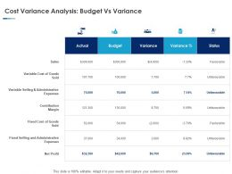 Cost Variance Analysis Budget Vs Variance Ppt Powerpoint Outline