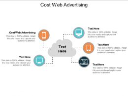 Cost Web Advertising Ppt Powerpoint Presentation Gallery Templates Cpb