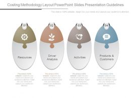 Costing Methodology Layout Powerpoint Slides Presentation Guidelines