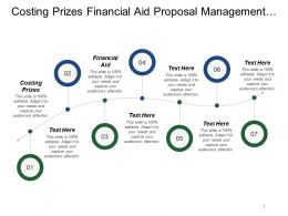 Costing Prizes Financial Aid Proposal Management Student Management