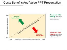 Costs Benefits And Value PPT Presentation