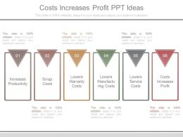 Costs Increases Profit Ppt Ideas