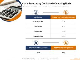 Costs Incurred By Dedicated Offshoring Model Burden Ppt Powerpoint Presentation Layouts Images