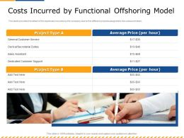 Costs Incurred By Functional Offshoring Model Duties Ppt Powerpoint Presentation File Files