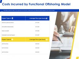 Costs Incurred By Functional Offshoring Model Ppt Powerpoint Presentation Pictures Example File