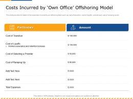 Costs Incurred By Own Office Offshoring Model Bonuses Layoffs Ppt Powerpoint Presentation File Icon