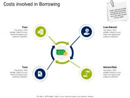 Costs Involved In Borrowing Commercial Real Estate Property Management Ppt Download
