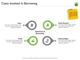 Costs Involved In Borrowing Interest M2192 Ppt Powerpoint Presentation Inspiration Tips