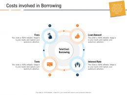 Costs Involved In Borrowing Real Estate Industry In Us Ppt Powerpoint Presentation Icon Mockup
