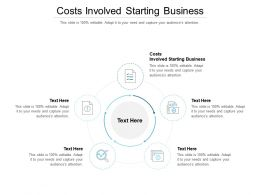 Costs Involved Starting Business Ppt Powerpoint Presentation Layouts Guide Cpb