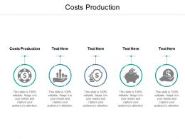 Costs Production Ppt Powerpoint Presentation Styles Skills Cpb