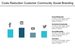 Costs Reduction Customer Community Social Branding Decision Chart Cpb