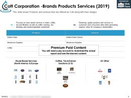 Cott Corporation Brands Products Services 2019