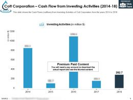 Cott Corporation Cash Flow From Investing Activities 2014-18