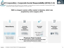 Cott Corporation Corporate Social Responsibility 2018