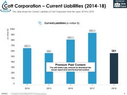 Cott Corporation Current Liabilities 2014-18