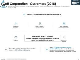 Cott Corporation Customers 2018