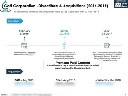 Cott Corporation Divestiture And Acquisitions 2016-2019