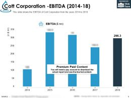 Cott Corporation EBITDA 2014-18