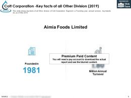 Cott Corporation Key Facts Of All Other Division 2019