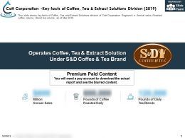 Cott Corporation Key Facts Of Coffee Tea And Extract Solutions Division 2019