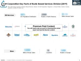 Cott Corporation Key Facts Of Route Based Services Division 2019