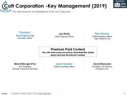 Cott Corporation Key Management 2019