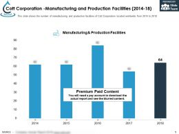 Cott Corporation Manufacturing And Production Facilities 2014-18