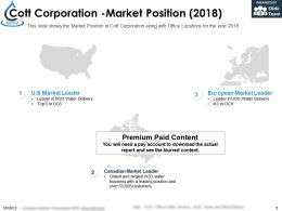 Cott Corporation Market Position 2018