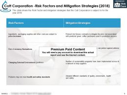Cott Corporation Risk Factors And Mitigation Strategies 2018
