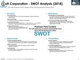 Cott Corporation Swot Analysis 2018
