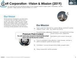 Cott Corporation Vision And Mission 2019