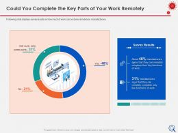 Could You Complete The Key Parts Of Your Work Remotely Survey Results Ppt Images