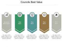 Councils Best Value Ppt Powerpoint Presentation File Layout Ideas Cpb