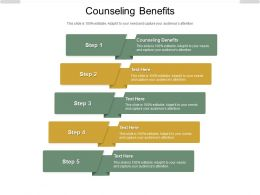 Counseling Benefits Ppt Powerpoint Presentation Inspiration Slides Cpb