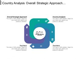 Country Analysis Overall Strategic Approach Marketing Mix Imc